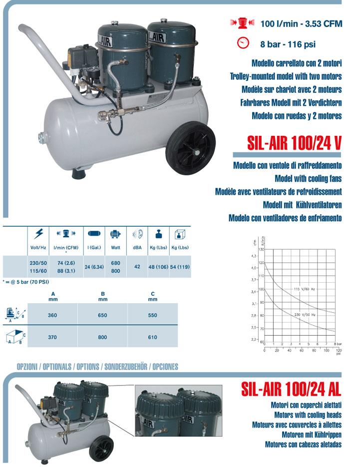 SILENT AIR COMPRESSOR 100L ITEM 24104 Image