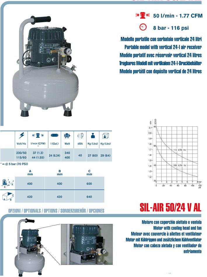 SILENT AIR COMPRESSOR 50L ITEM 2401 Image
